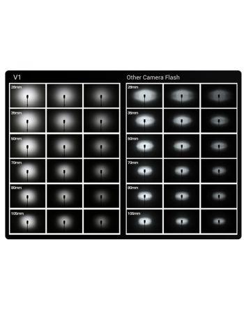 Caruba LCD-V5 Viewfinder