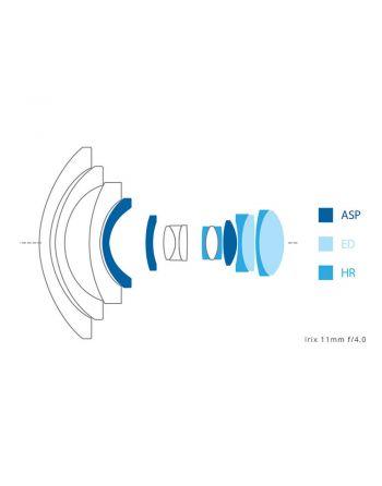 JJC LCP-GFX50S LCD bescherming